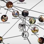Discovr music una app para descubrir nuevos artistas