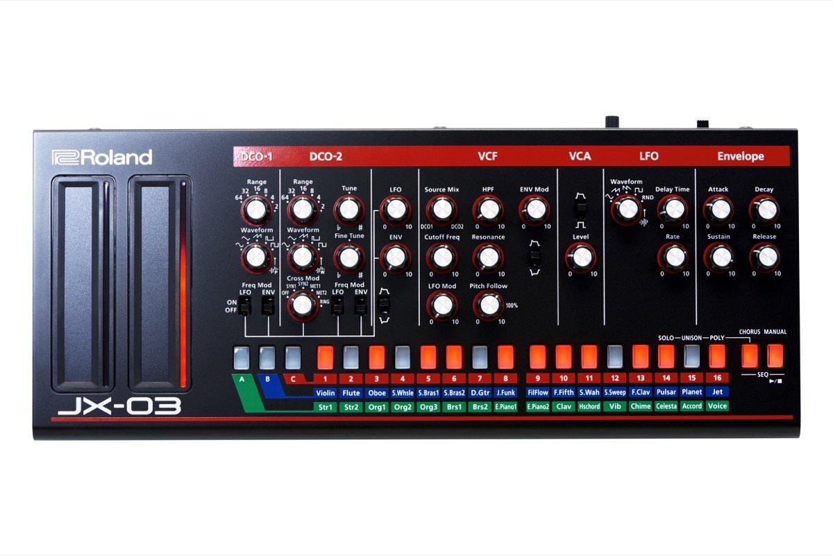 JX-03 Roland