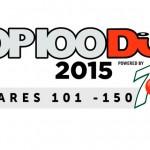 DJ MAG ANUNCIÓ POSICIONES 101-150 DE SU ENCUESTA ANUAL