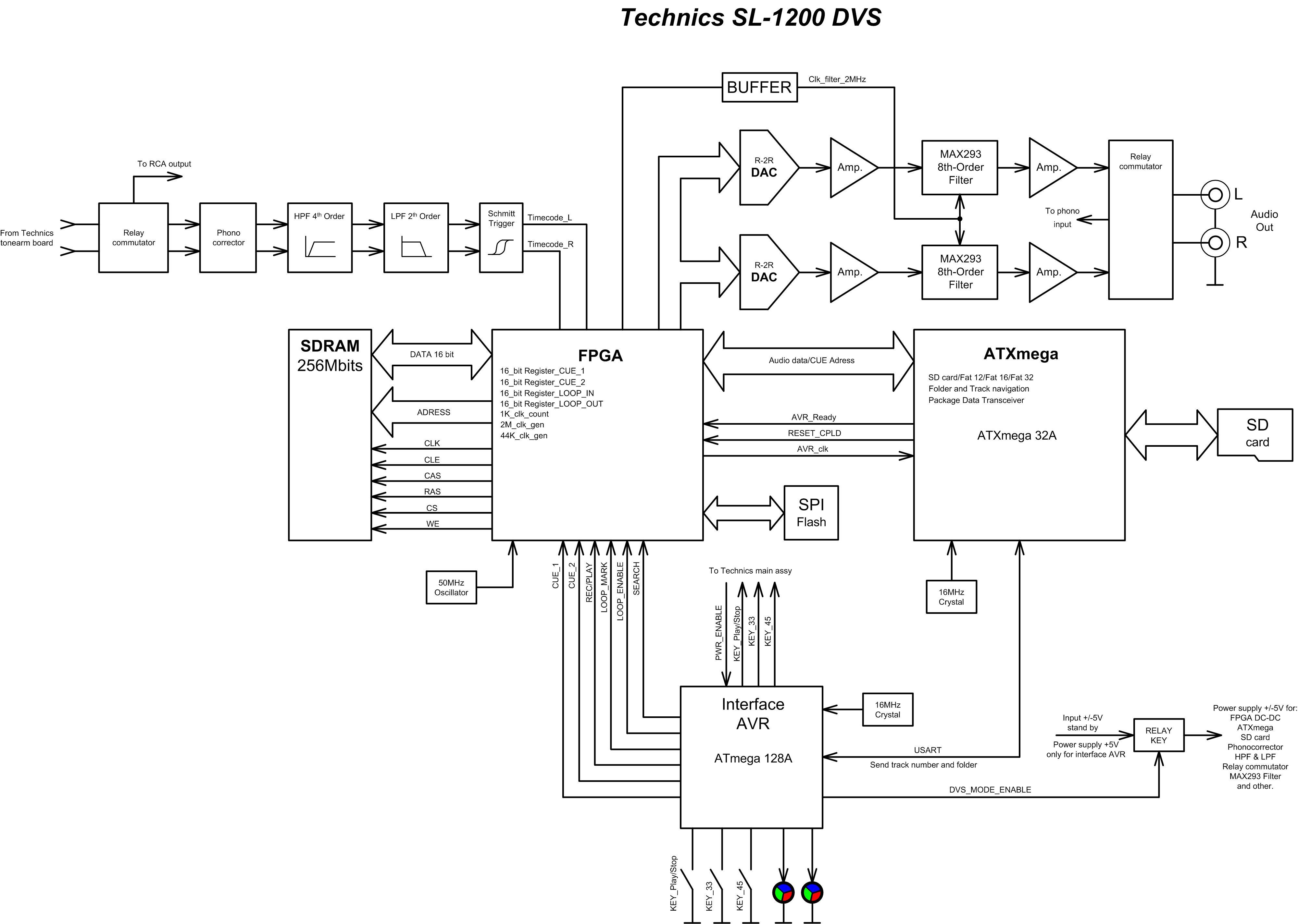 7500465_DVS_shema_strukturnaya