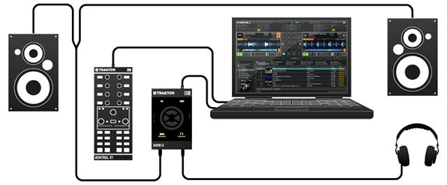 digital-dj-setup