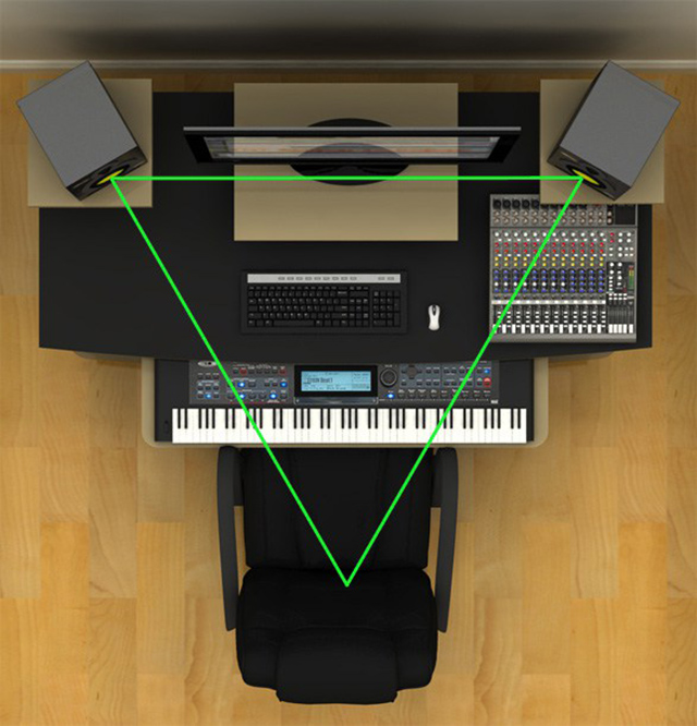 studio-monitor-positions