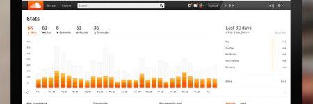 Soundcloud presenta Recaps 2017: Su resumen del año